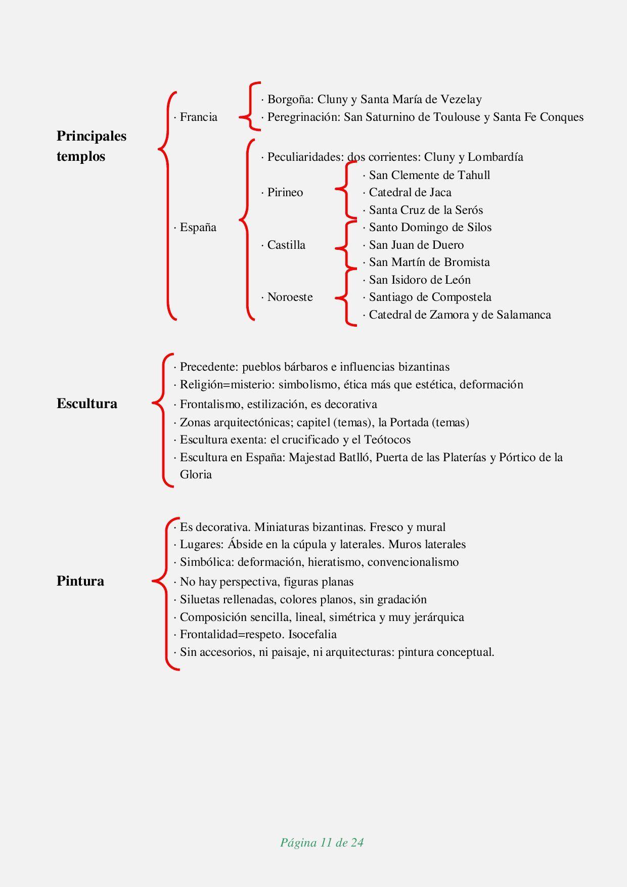 Esquemas De Historia Del Arte Art History Art History Lessons 17th Century Art