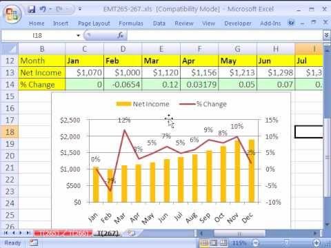 Excel Magic Trick # 267: Percentage Change Formula & Chart