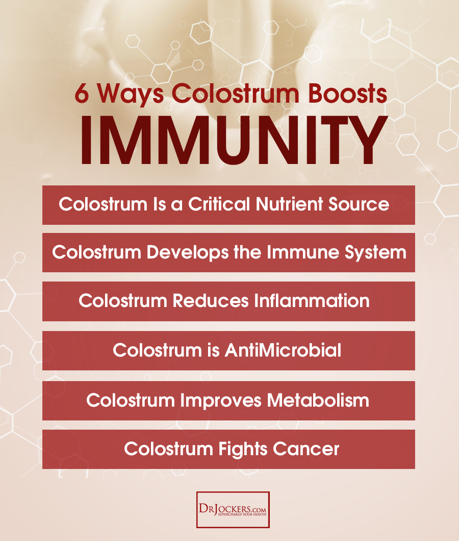 Discussion on this topic: 6 Ways To Fight Inflammation, 6-ways-to-fight-inflammation/