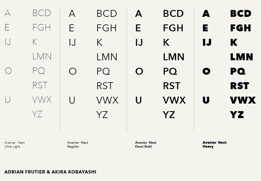 Avenir Next | grafik | Typography, Typography letters, Akira