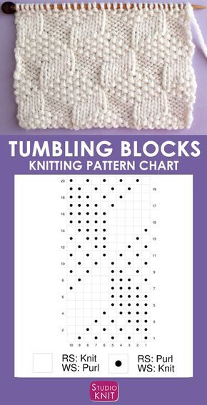 Photo of This Tumbling Moss Block Stitch Knitting Pattern creates an illusion with 3 various textured patterns with a 20-Row Repeat of knits and purls.