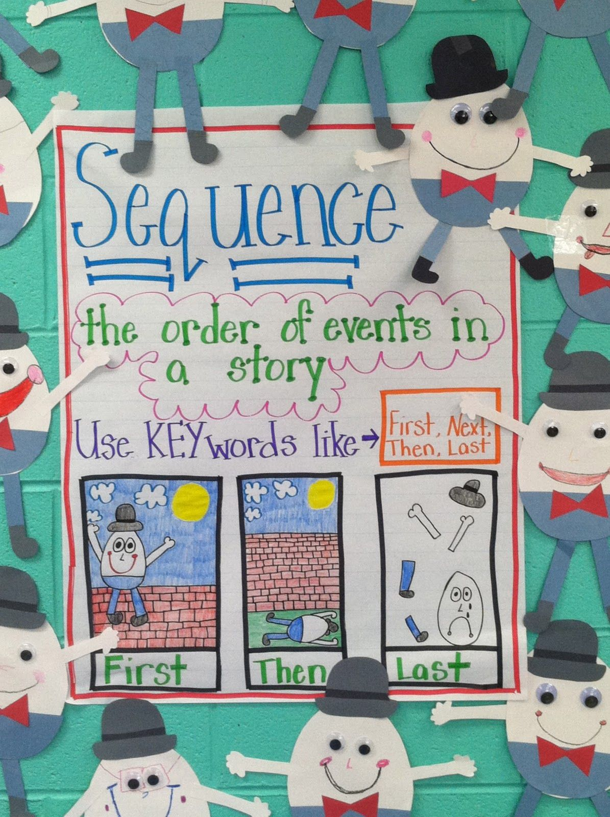 Life In First Grade Humpty Dumpty Sequence Health Pinterest