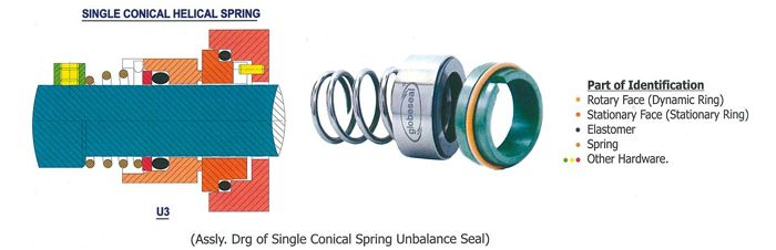 Conical Mechanical Seal - we are biggest Exporter