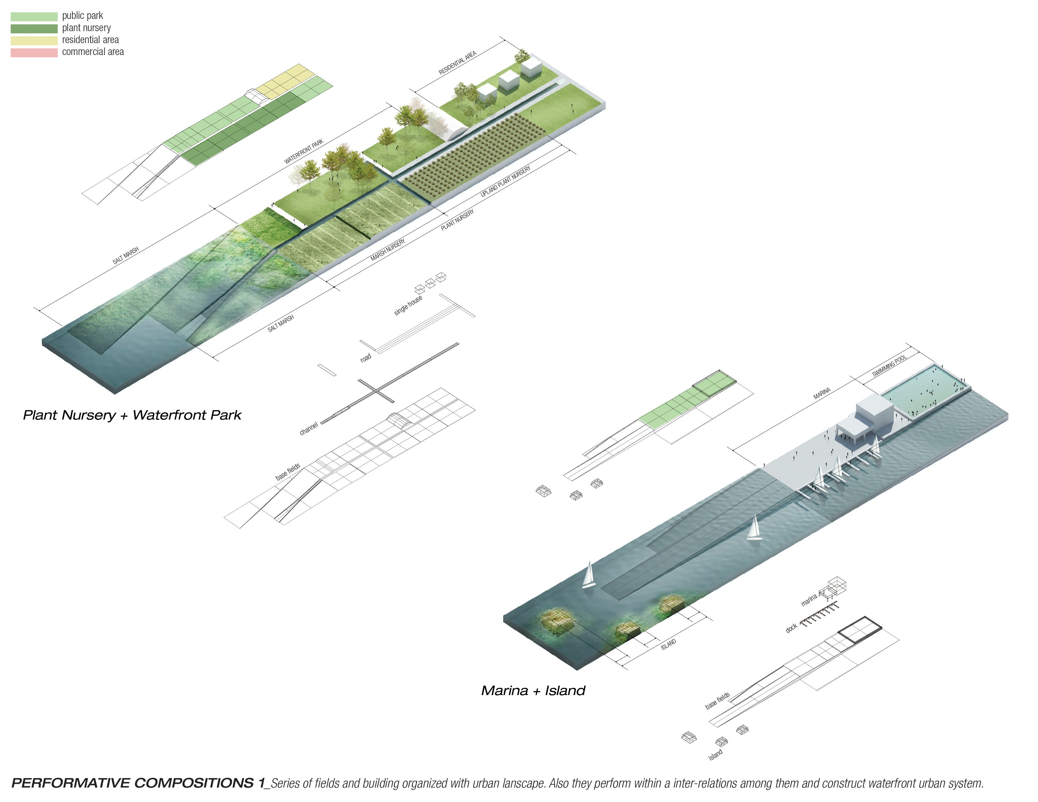 hight resolution of series of fields and building organized with urban lanscape also they perform within a inter relations among them and construct waterfront urban system