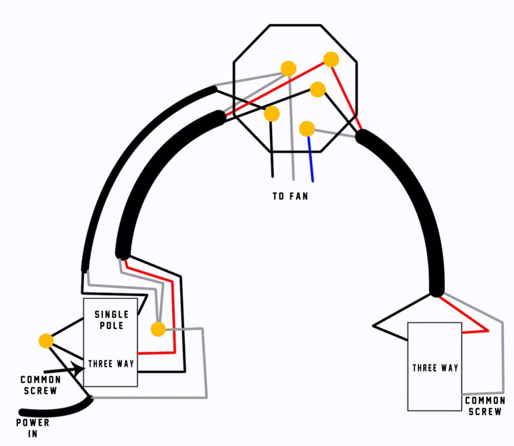 diagram for 3 way ceiling fan light switch electrical page 2 rh in pinterest com