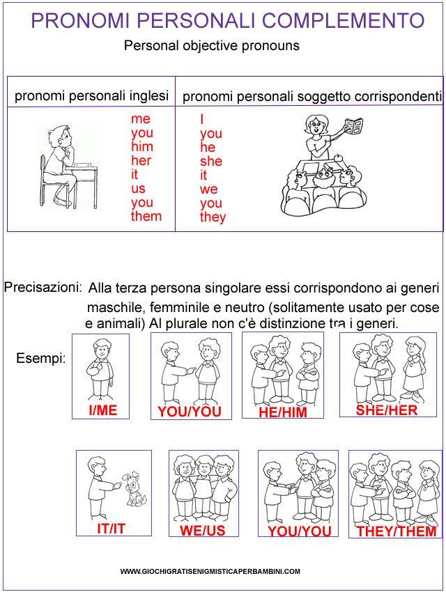 Grammatica inglese pronomi possessivi esercizi in inglese for Complemento d arredo in inglese