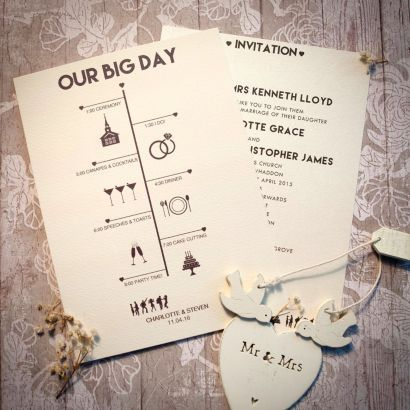 timeline day invitation wedding invitations tgd pinterest
