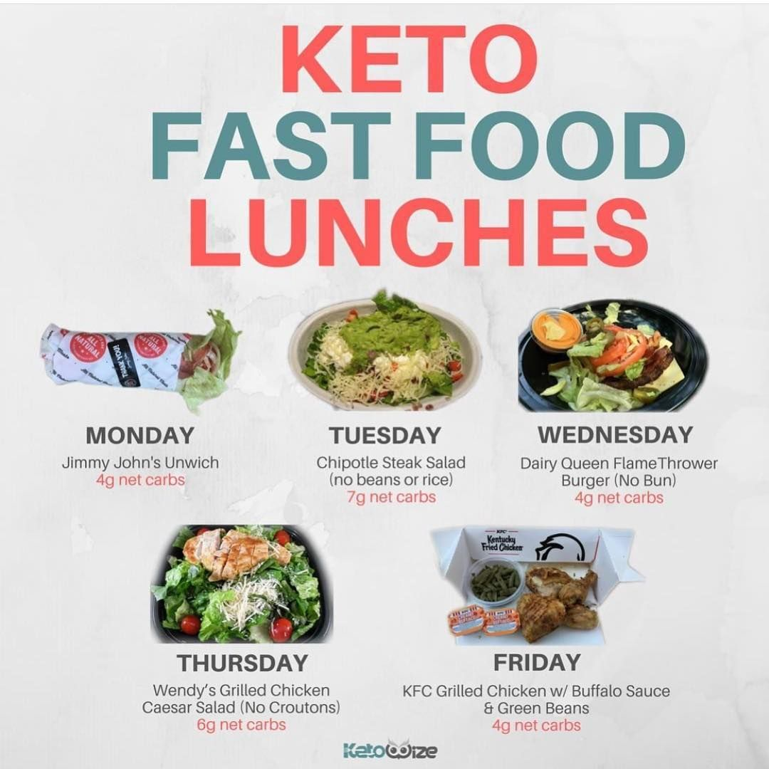 tired fast during keto diet