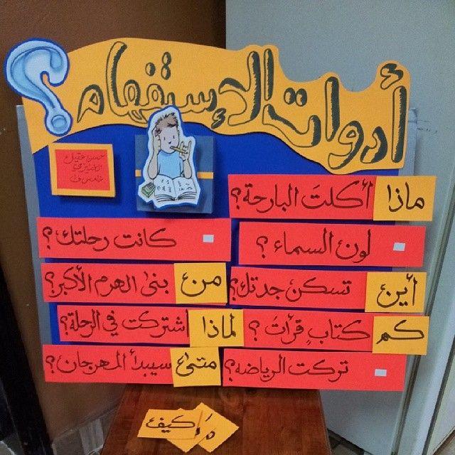 وسيلة تعليمية لغة عربية أدوات الاستفهام Learn Arabic Alphabet Learning Arabic Arabic Alphabet