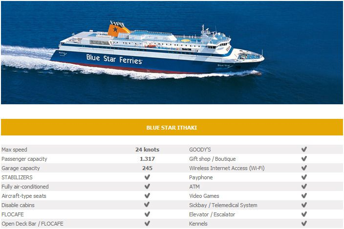 Blue Star Ferries 2013 Ferry Schedules From Piraeus To The Greek