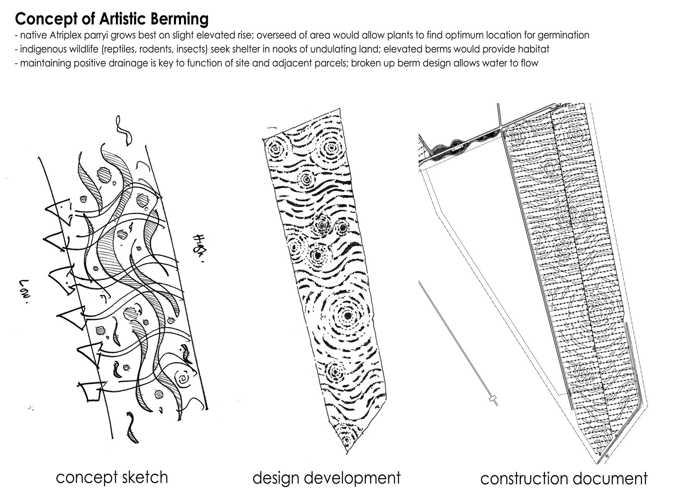 Design Process And Concept For Artistic Berms At Owens