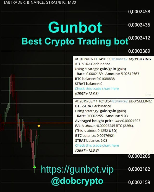 1 of today awesome #gunbot #trade on #Binance Btc-Strat pair 2 9