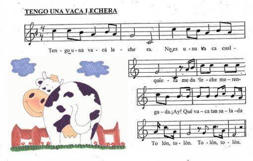 Didactica De La Educacion Artistica Musica Metodo Kodaly Letras De Canciones Infantiles Ensenanza Musical Musica Partituras