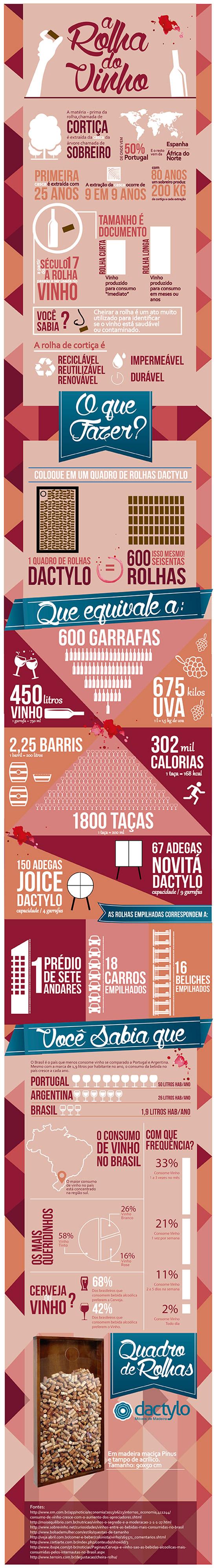 Infografico Sobre Rolhas De Vinho Guarde Suas Rolhas No Quadro De Rolhas Dactylo Moveis De Madeira Infografico Vinho Rolha Vinhos E Queijos Rolhas Vinho