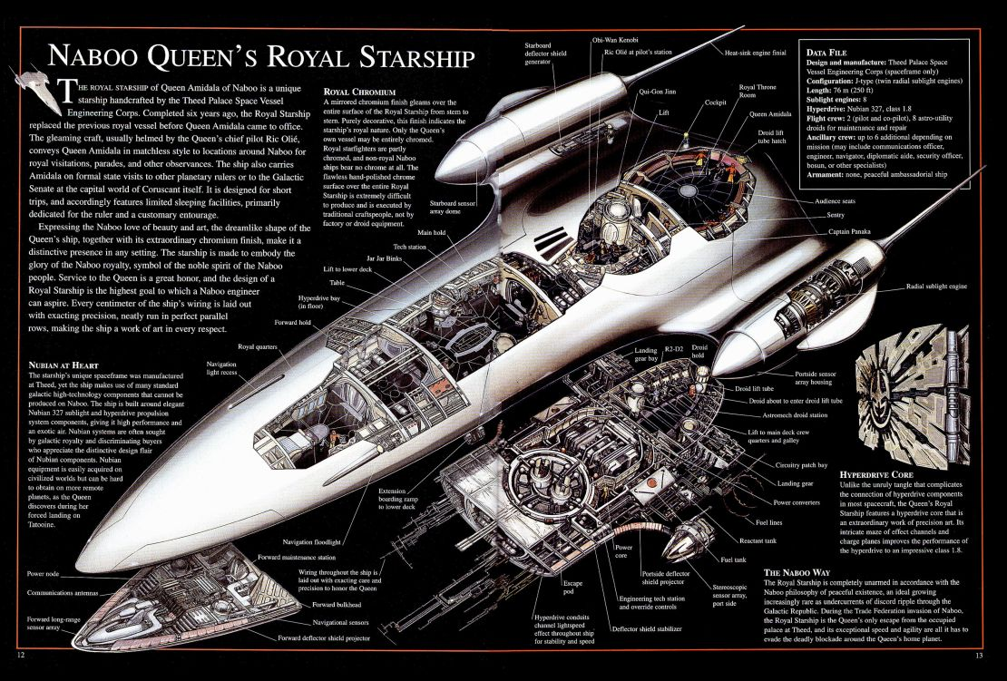 A Menagerie Of Online Reactions To The Wars Star Wars Ships Star Wars Spaceships Star Wars Vehicles