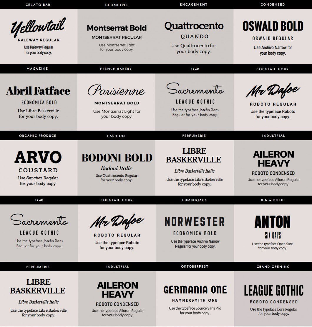 Font Design - How Designers Choose Which Fonts To Use | Font ...