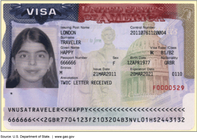 How To Get International Drivers License In Los Angeles