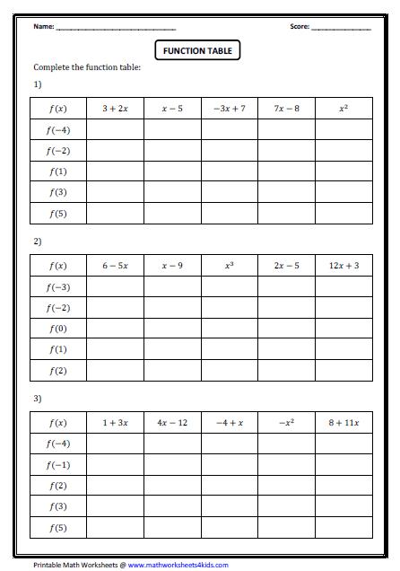Super Function Tables - Easy, Medium, and Hard | school stuff ...