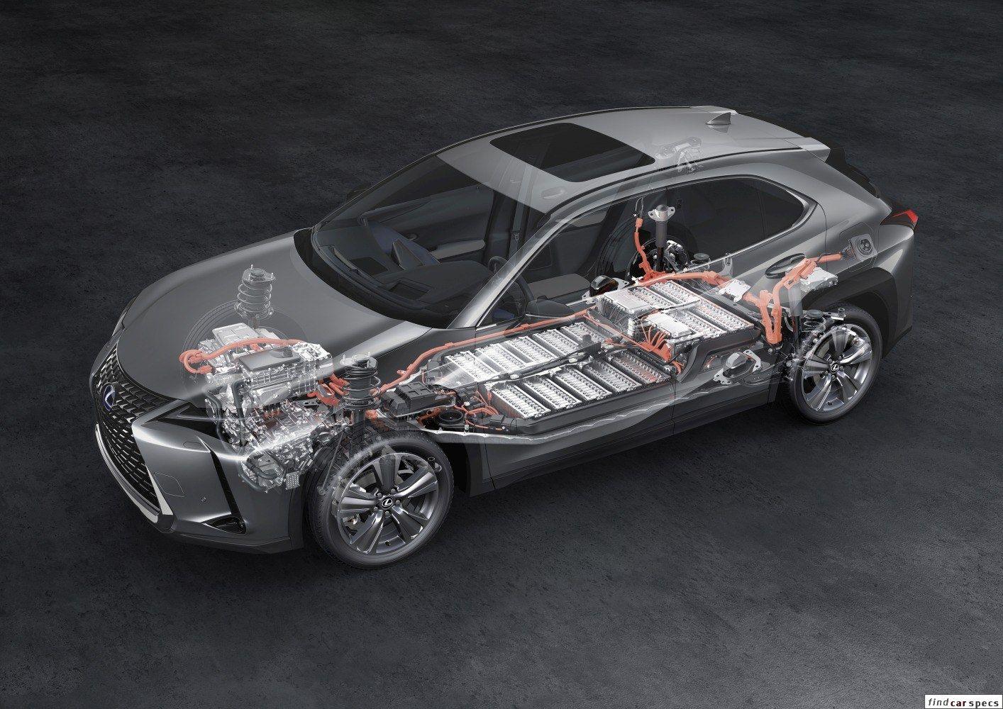 Lexus Ux Ux Ev 300e 54 3 Kwh 204 Hp Electric Electricity 2020 Ux Ev 300e 54 3 Kwh 204 Hp Electric E In 2020 Lexus Models Tyre Size Fuel Economy