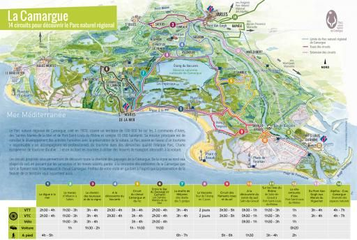 Parc Naturel Regional De Camargue Parc Naturel Regional Parc
