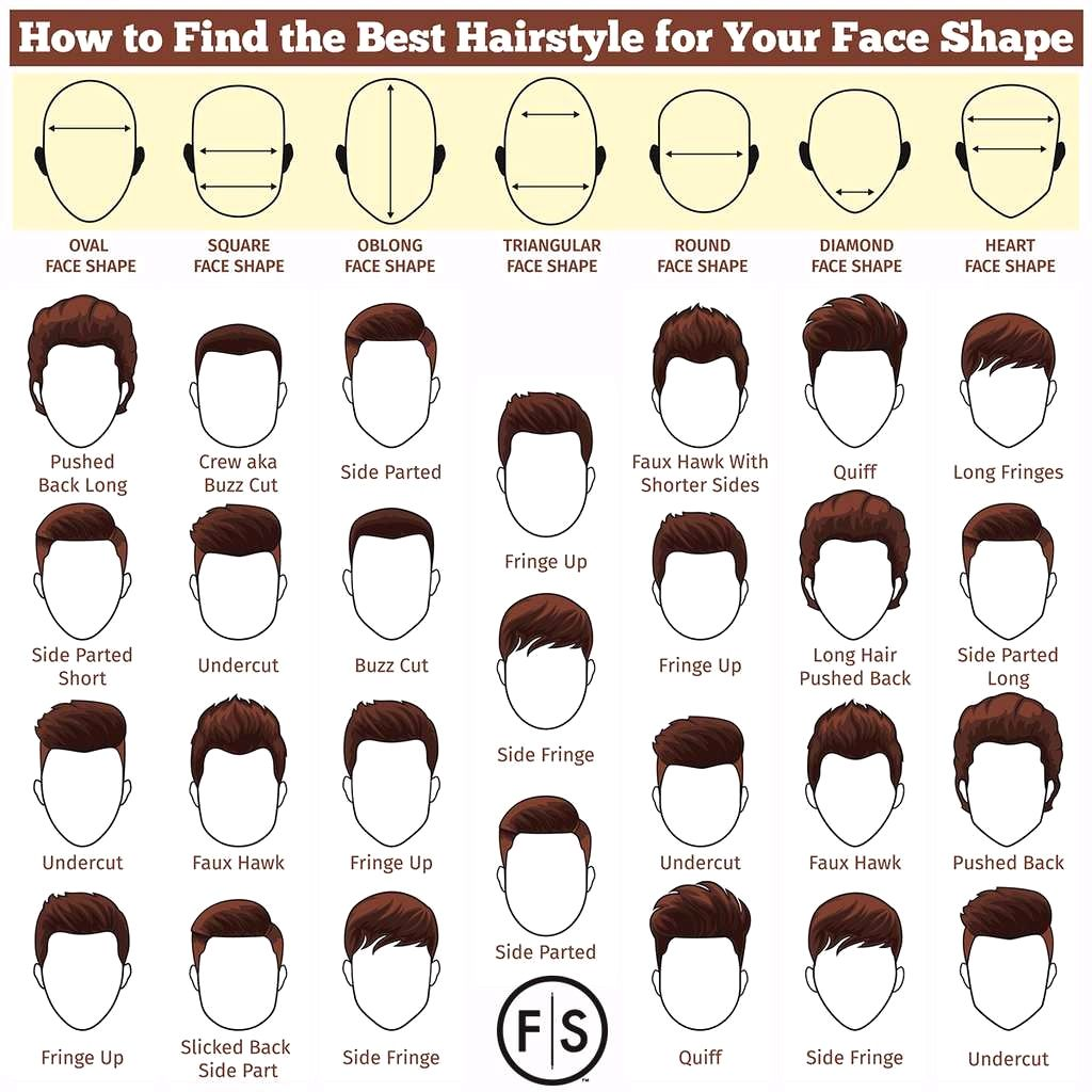 20 Which Hairstyle Suits Me Male Best Men Hairstyle Names Hairstyle Names Round Face Haircuts