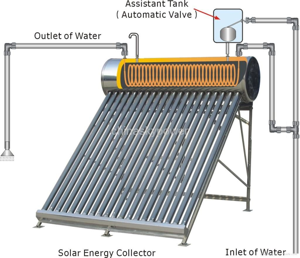 Compact Pressurized Heat Pipe Solar Water Heater Used For