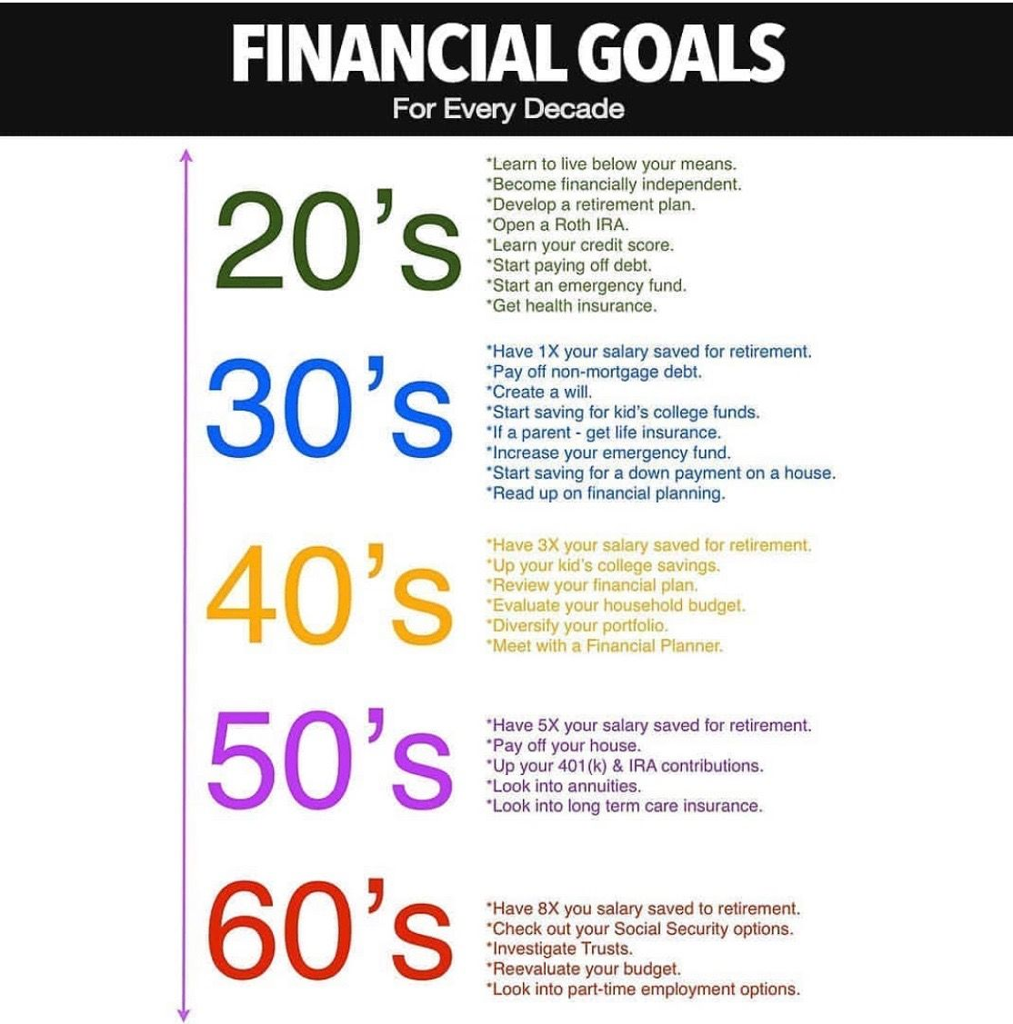 Pin By D Rosa On Millionaire Mindset Financial Goals Affiliate