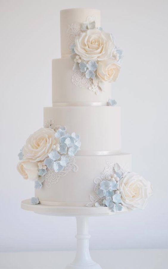 Hochzeitstorte Inspiration – Baumwolle & Krümel   – Weddings