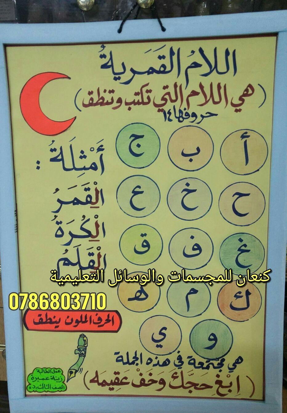 لوحة تعليمية للغة العربية عن اللام القمرية Education Notebook Signs