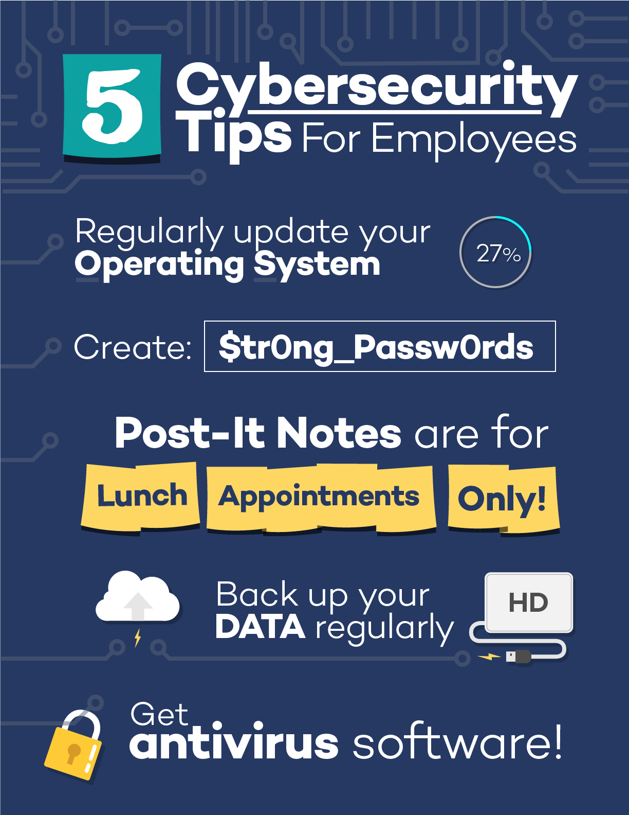 5 Steps Employees Can Take to Prevent Cyberattacks Panda