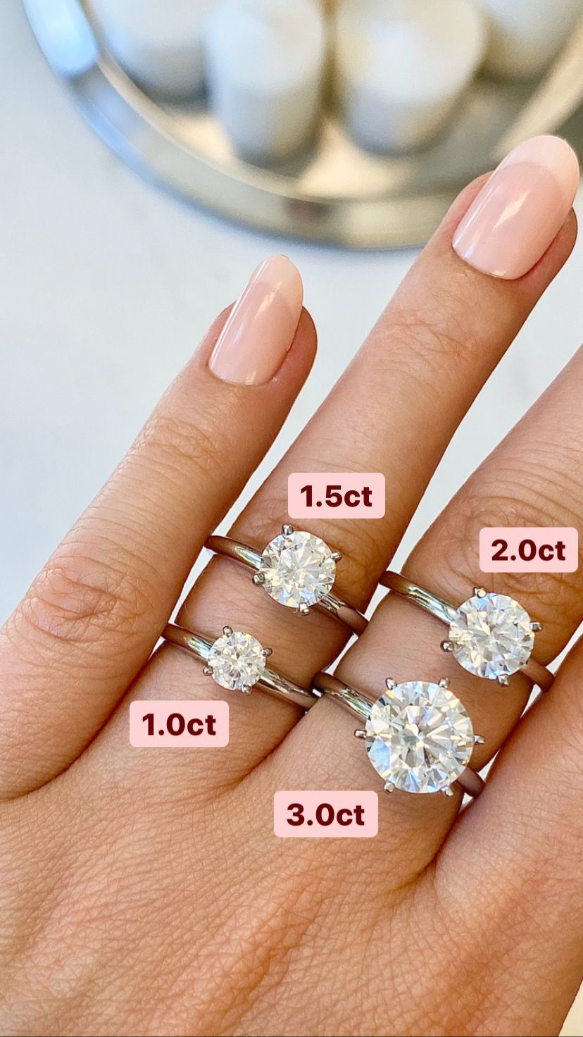Miadonna Which Diamond Carat Size Should I Choose In 2020 Diamond Carat Size Conflict Free Engagement Ring Solitaire Engagement Ring Settings