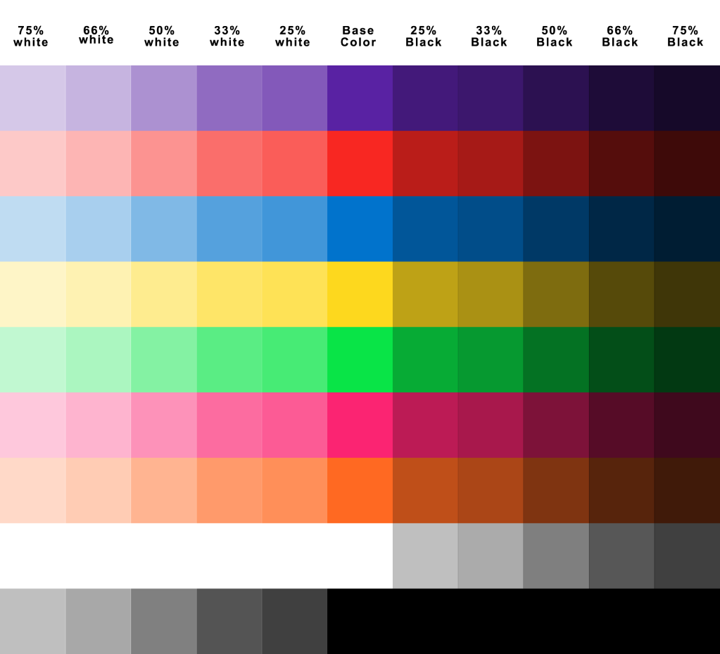 Colour chart for car paint - Practically Useful Color Mixing Charts Artist Who Wants Mastery Over His Or Her Chosen Field Would Make An Effort To Learn About Colors And The Impact