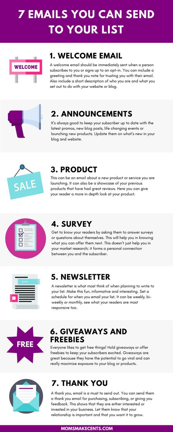 7 Types Of Emails You Can Send To Your Email List Email