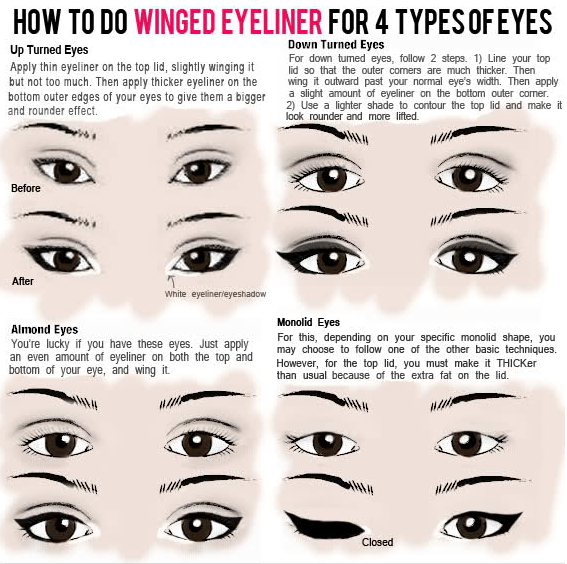 15 Game Changing Eyeliner Charts If You Suck At Makeup Beauty