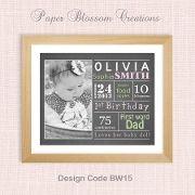 Digital Online Birth Details Prints