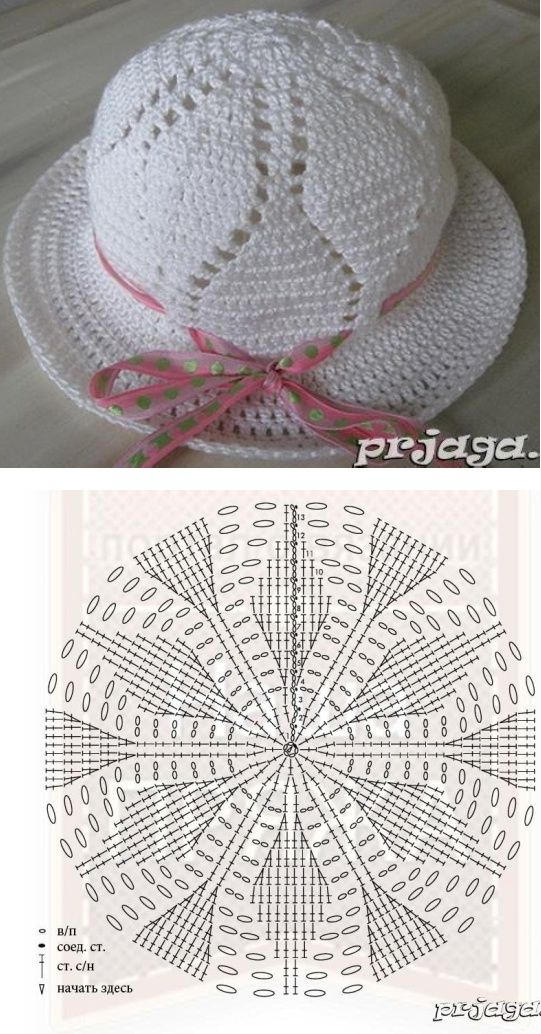 Pin de fatima irtiz sandoval en gorritos tejidos | Crochet hats ...