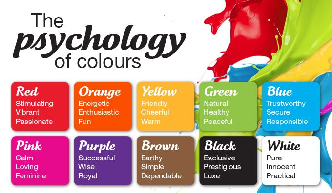 Get The Right Mood For Each Room Colors Matter