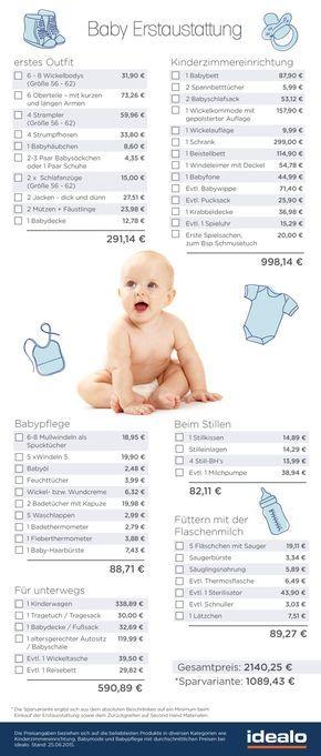 checkliste erstausstattung baby babyparty baby erstausstattung baby und baby checkliste. Black Bedroom Furniture Sets. Home Design Ideas
