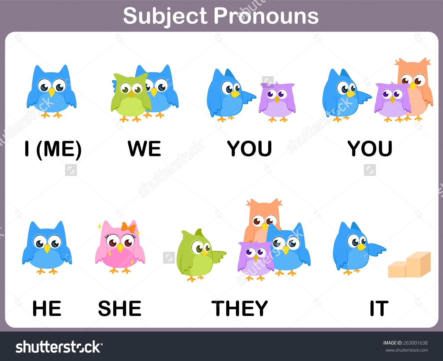Stock Vector Subject Pronouns Flashcards With Picture For