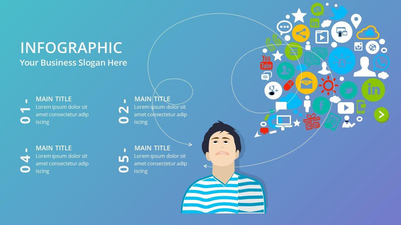 Bundle Business Google Slide Template Branding Design Logo Powerpoint Templates Infographic Powerpoint