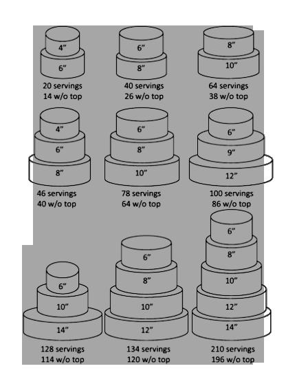 4 6 8 10 Inch Wedding Cakes Google Search Ideas