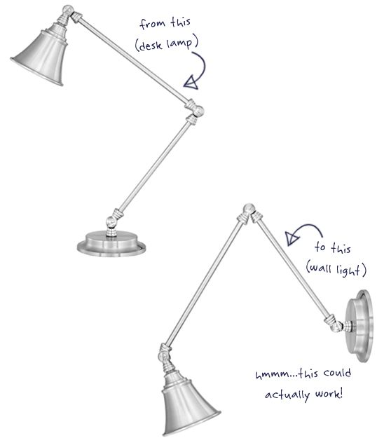 Converting A Desk Lamp To A Wall Sconce Desk Lamp Lamp Wall Lights