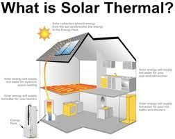 Solar Thermal Heating Google Zoeken With Images Solar Thermal Solar Energy Projects Solar Energy Diy