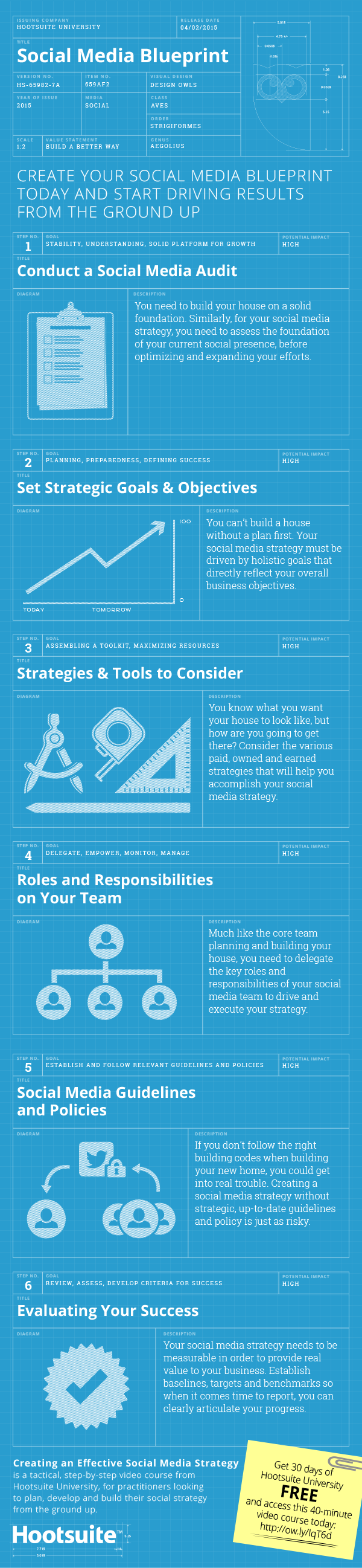 7 Of The Best Social Media Campaigns And What You Can Learn From Them Social Media Social Media Planning Social Media Infographic