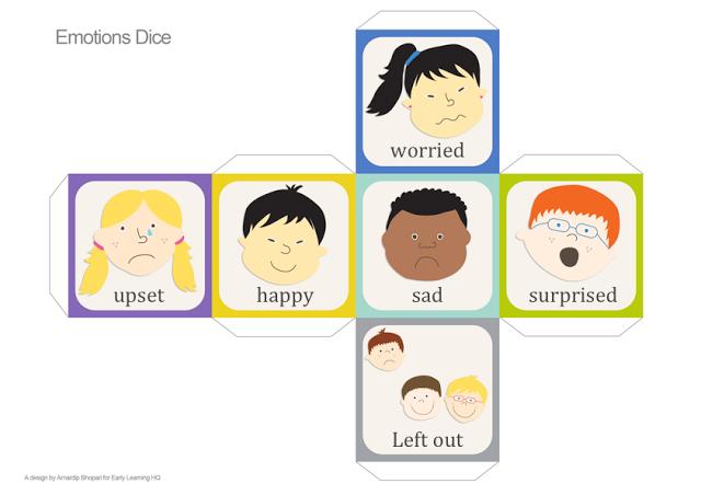 Inglés para niños: EMOTIONS DICE