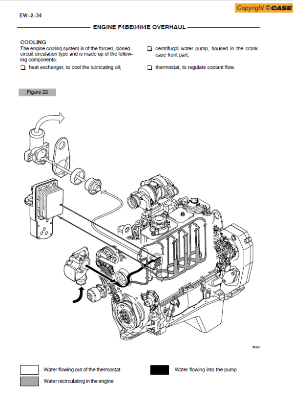 Download Case New Holland Kobelco Iveco F4be0484e F4be0684d F4be0684b Tier 2 Diesel Engine Shop Manual Pdf Heydownloads In 2020 New Holland Manual Diesel Engine