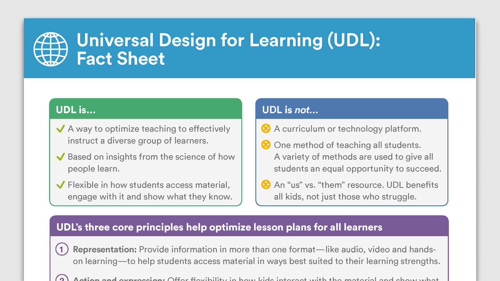 Universal Design For Learning Udl A Teacher S Guide