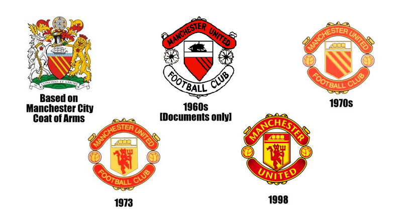 The Evolution Of European Club Crests Gallery Futebol Clubes Brasao