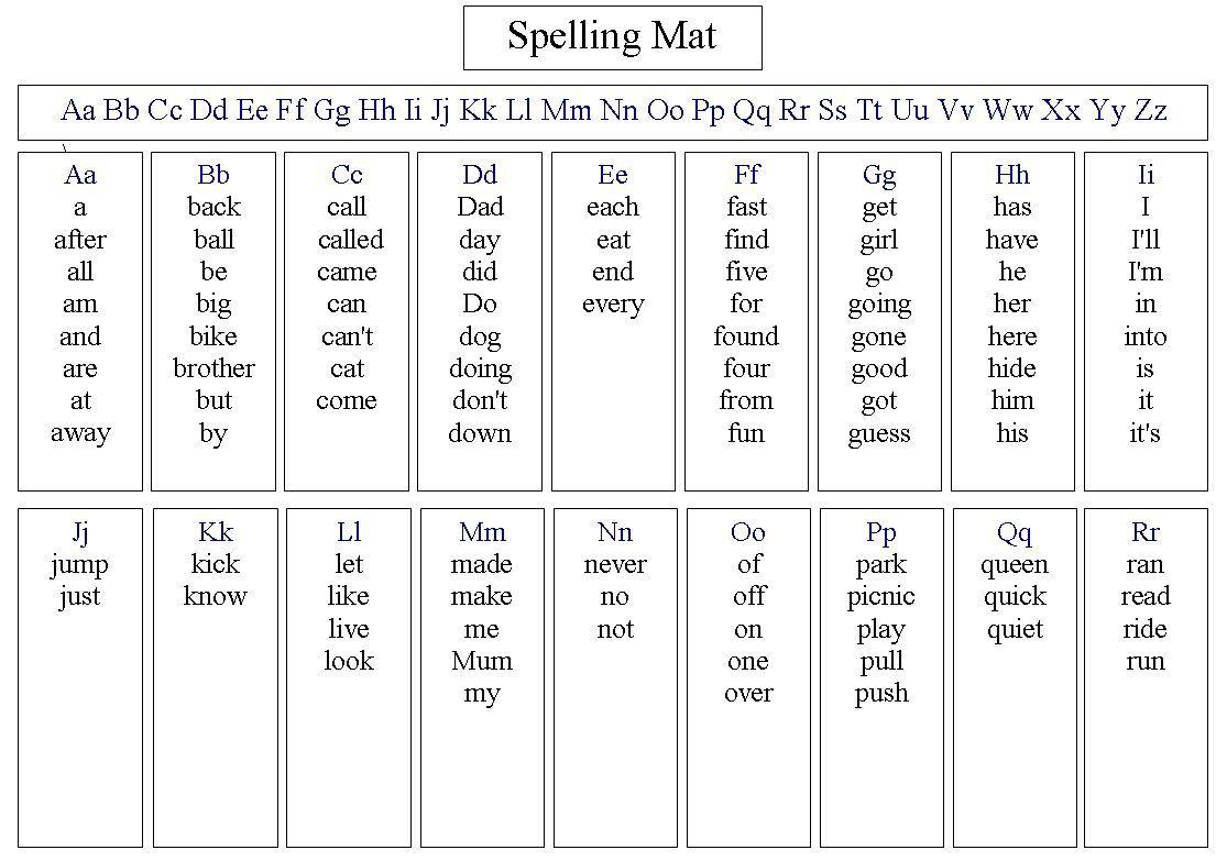Spelling Mat