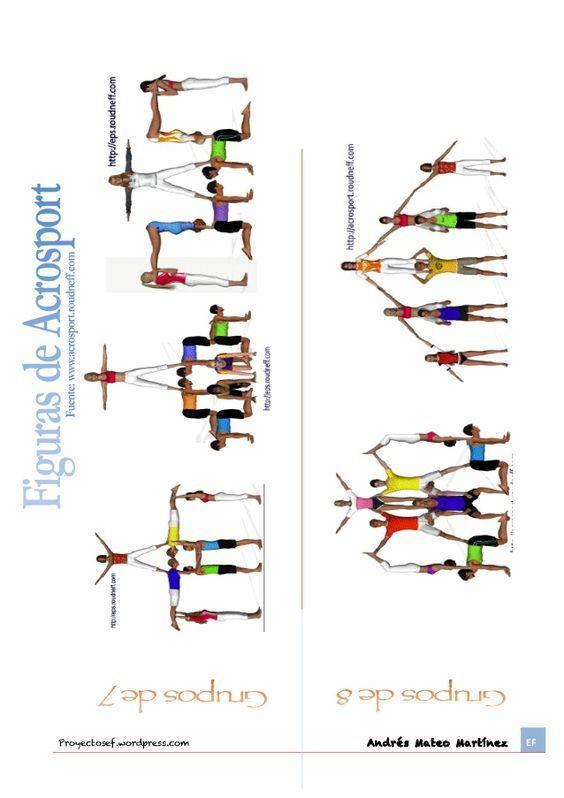 Pirámides Figuras de Acrosport por número de componentes y niveles ... f0ac87efd43d